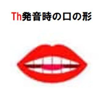 英語で木曜日の発音